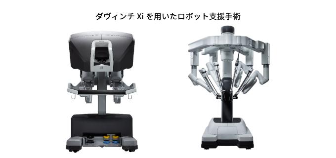 ロボット支援手術